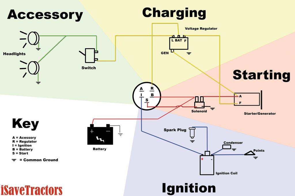 5a1b15b31c7fe_wiring-starter-generatorwithbatteryignition.jpg.4814e8f4be11da580e00bbbd02dd6b95.jpg