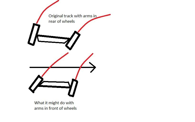 5a5d2a45e9545_wheeltrack.jpg.b62ce190830d7cb049a1b2f6a5f2dbb4.jpg