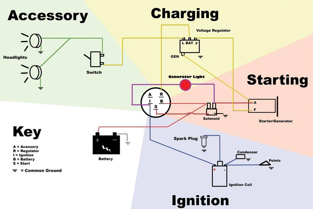 5aeed4c390613_wiring-starter-generatorwithbatteryignition.jpg.7903d5974acef0a2e3a82e8511f710b3.jpg
