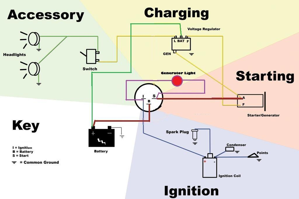 3 terminal ignition switch wiring diagram | synergy-paragaph wiring diagram  number - synergy-paragaph.garbobar.it  garbo bar