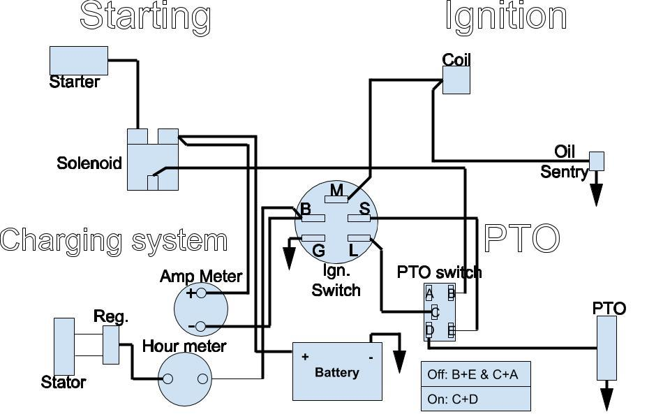 hour meter wiring diagram trying to make a wiring harness wheel horse electrical hour meter wiring diagram wiring harness wheel horse electrical