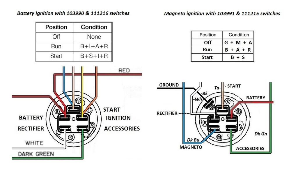Using The Wrong Ignition Switch - Electrical